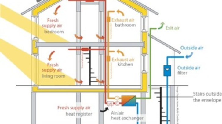 What is a Passive House? Terra-Petra Waterproofing Division